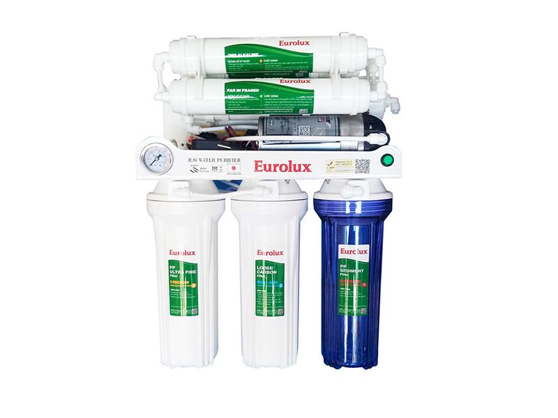Máy lọc nước Eurolux 9 cấp lọc